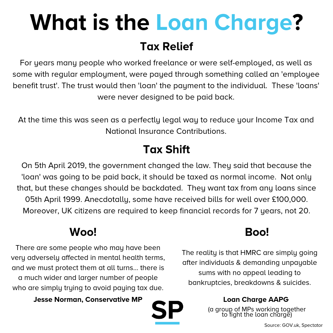 For years many people who worked freelance or were self-employed, as well as some with regular employment, were payed through something called an 'employee benefit trust'. The trust would then 'loan' the payment to the individual.  These 'loans' were never designed to be paid back.    At the time this was seen as a perfectly legal way to reduce your Income Tax and National Insurance Contributions. On 5th April 2019, the government changed the law. They said that because the 'loan' was going to be paid back, it should be taxed as normal income.  Not only that, but these changes should be backdated.  They want tax from any loans since 05th April 1999. Anecdotally, some have received bills for well over £100,000. Moreover, UK citizens are required to keep financial records for 7 years, not 20.