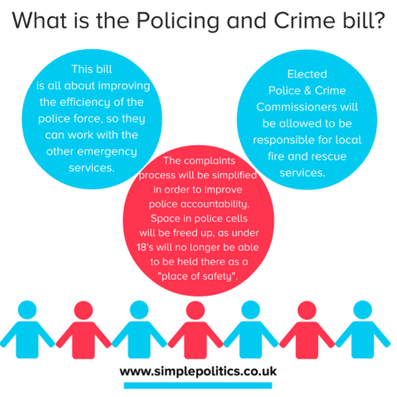 What is the Policing and Crime bill - Simple Politics