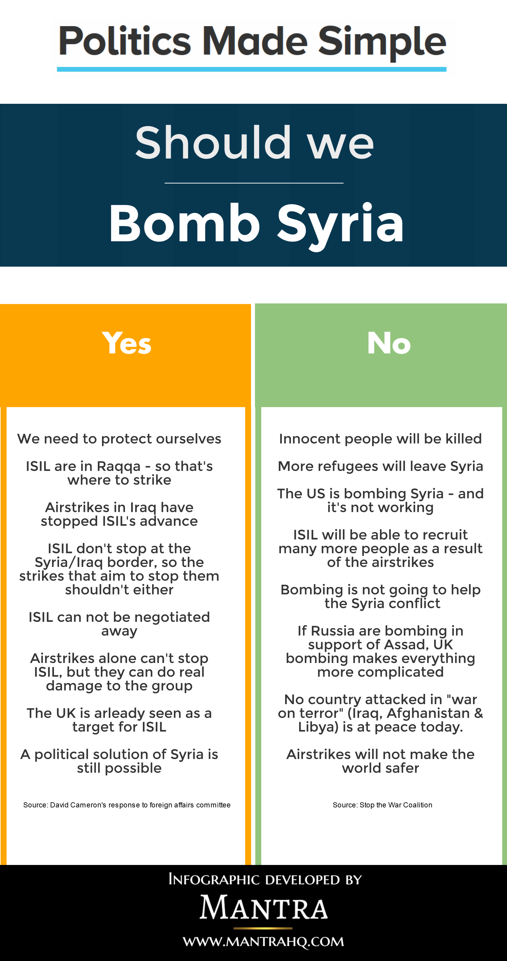 Should we bomb Syria?