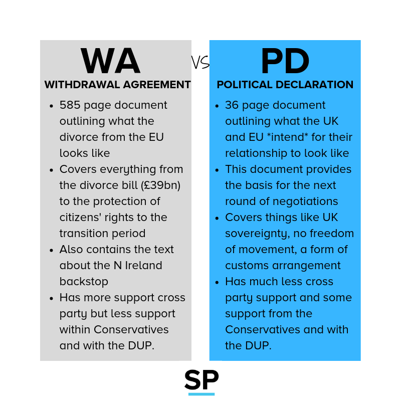 Withdrawal Agreement VS Political Declaration - Simple Politics