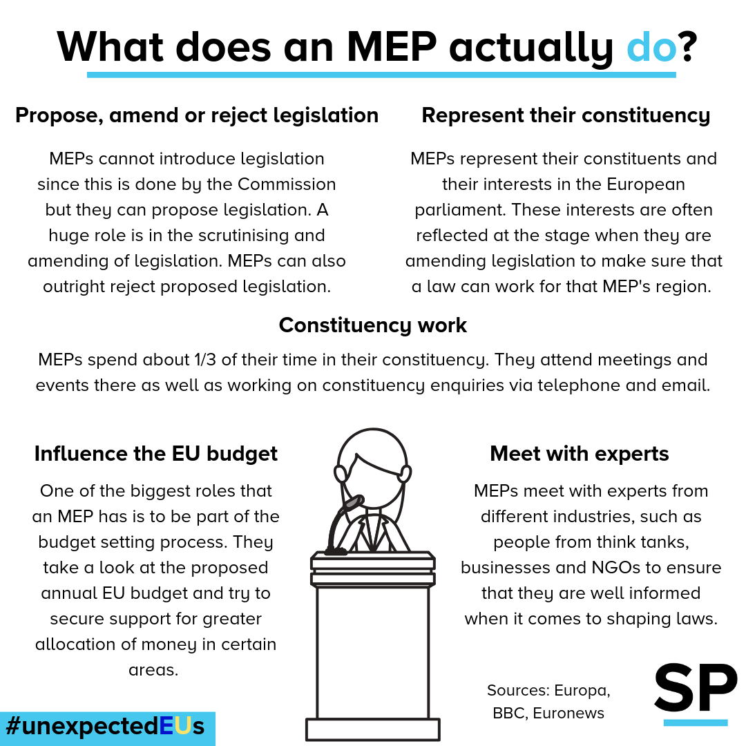 People Do Well If They Can >> What Does An Mep Do Simple Politics