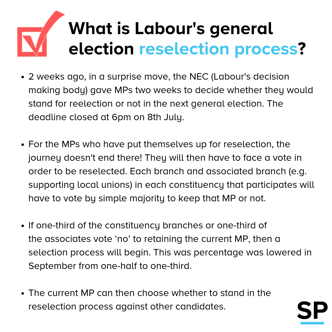 2 weeks ago, in a surprise move, the NEC (Labour's decision making body) gave MPs two weeks to decide whether they would stand for reelection or not in the next general election. The deadline closed at 6pm on 8th July.    For the MPs who have put themselves up for reselection, the journey doesn't end there! They will then have to face a vote in order to be reselected. Each branch and associated branch (e.g. supporting local unions) in each constituency that participates will have to vote by simple majority to keep that MP or not.    If one-third of the constituency branches or one-third of the associates vote 'no' to retaining the current MP, then a selection process will begin. This percentage was lowered in September from one-half to one-third.    The current MP can then choose whether to stand in the reselection process against other candidates.