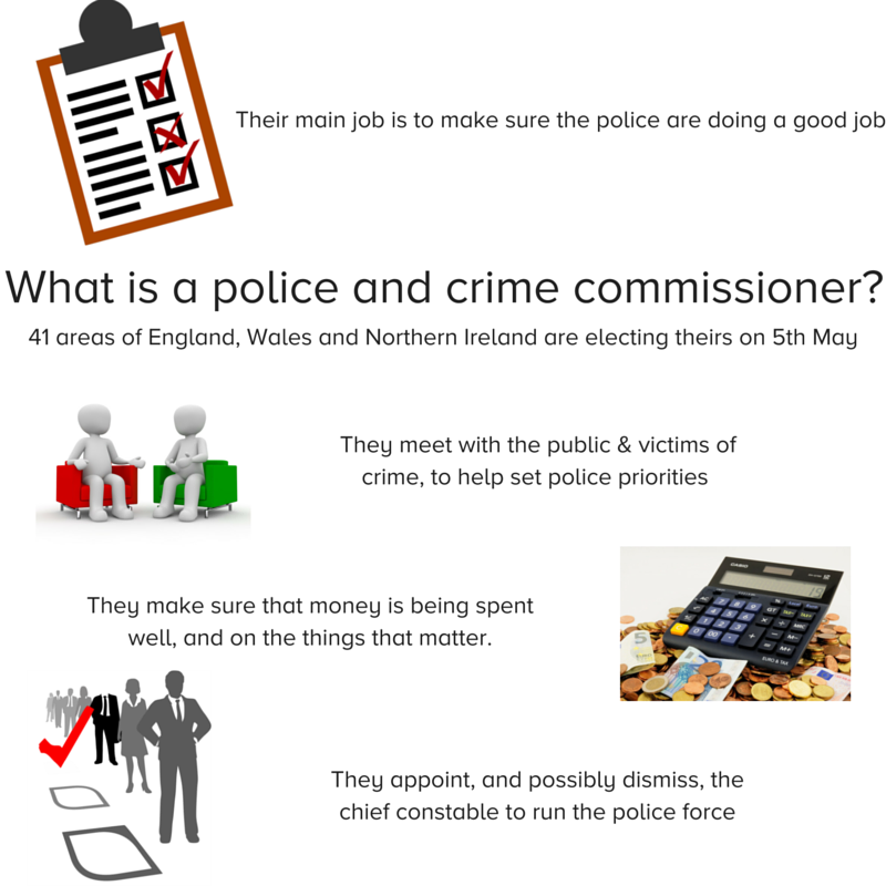 What is a police and crime commissioner?