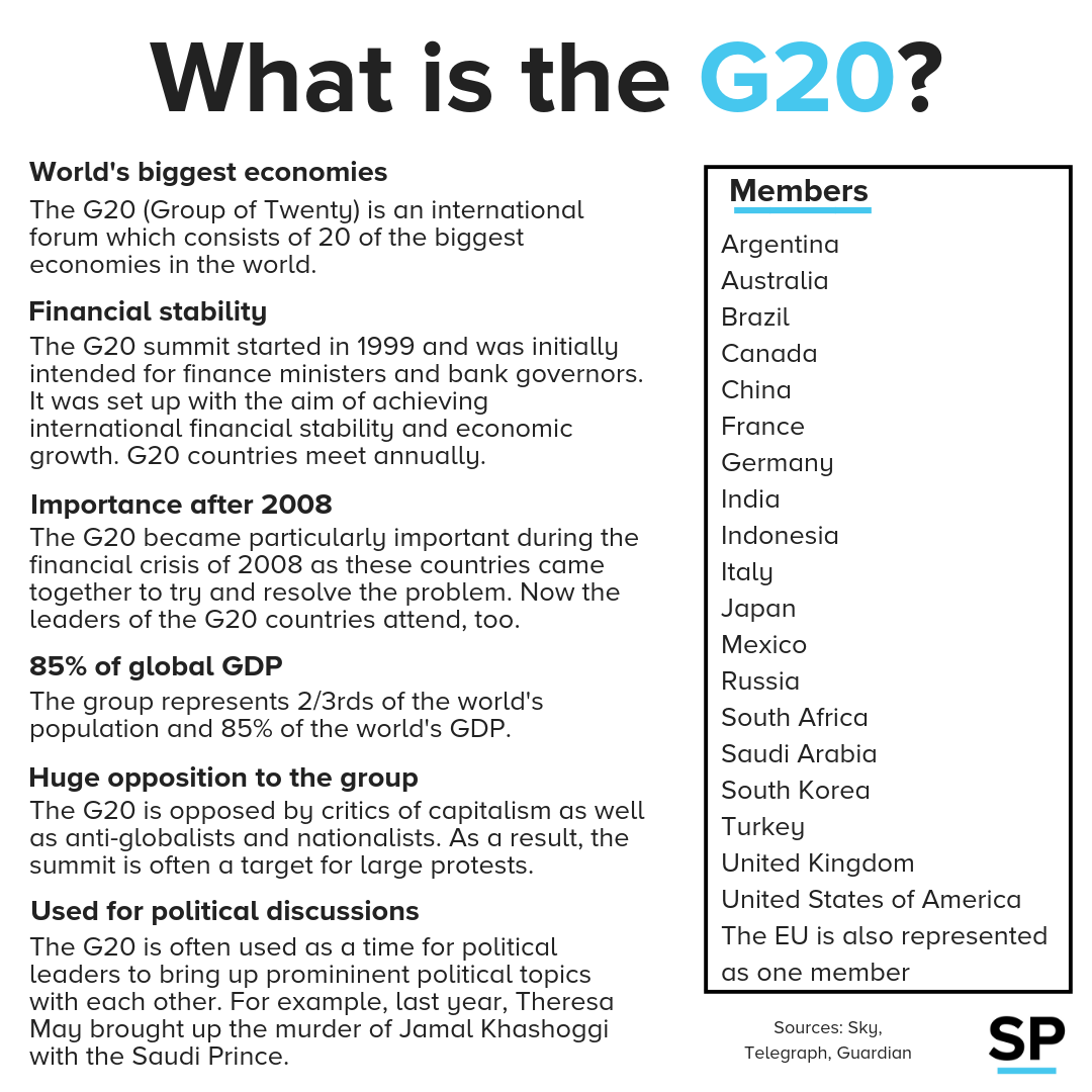 The G20 (Group of Twenty) is an international forum which consists of 20 of the biggest economies in the world.    The G20 summit started in 1999 and was initially intended for finance ministers and bank governors. It was set up with the aim of achieving international financial stability and economic growth. G20 countries meet annually.    The G20 became particularly important during the financial crisis of 2008 as these countries came together to try and resolve the problem. Now the leaders of the G20 countries attend, too.    The group represents 2/3rds of the world's population and 85% of the world's GDP.   The G20 is opposed by critics of capitalism as well as anti-globalists and nationalists. As a result, the summit is often a target for large protests.    The G20 is often used as a time for political leaders to bring up promininent political topics with each other. For example, last year, Theresa May brought up the murder of Jamal Khashoggi with the Saudi Prince.