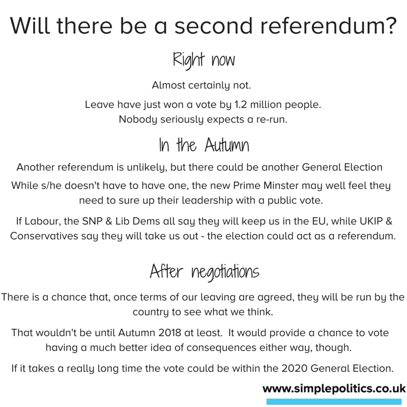 Will there be a second EU refrendum